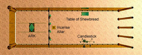 Tabernacle-shewbread