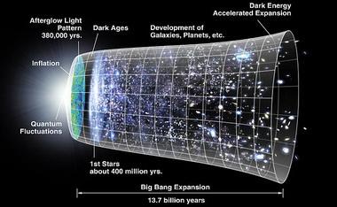 Big-Bang-Singularity1