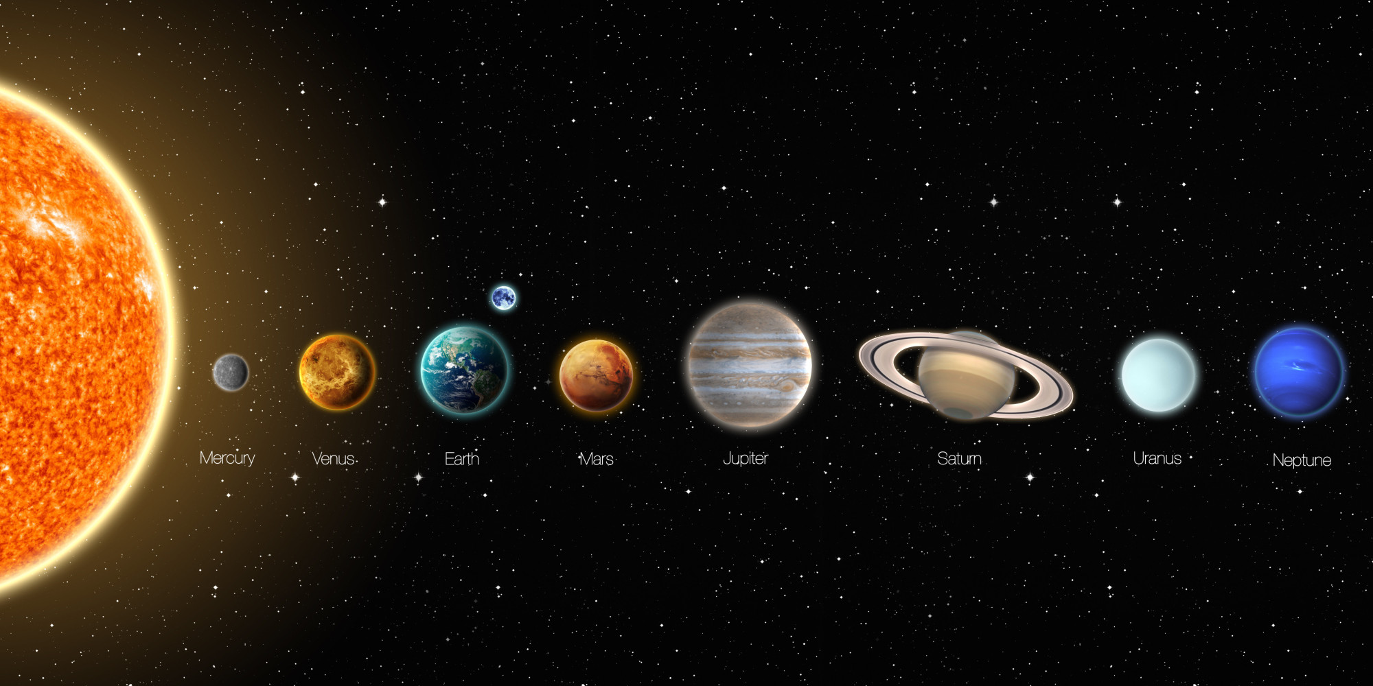 planets orbit time - HD 1910×1000